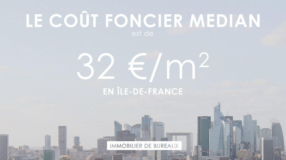 Découvrez quelques chiffres en Ile de France