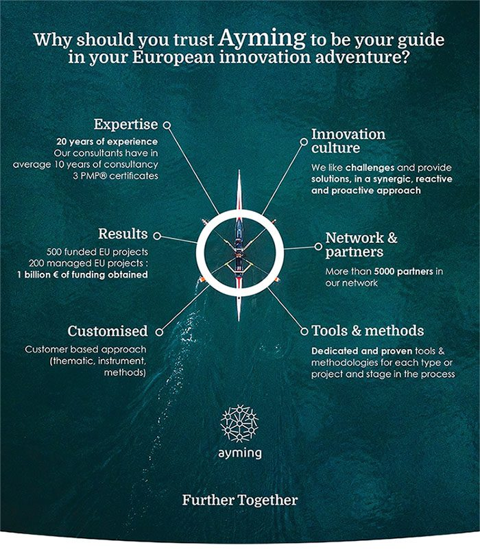 Biobased-industry-and-bioeconomy