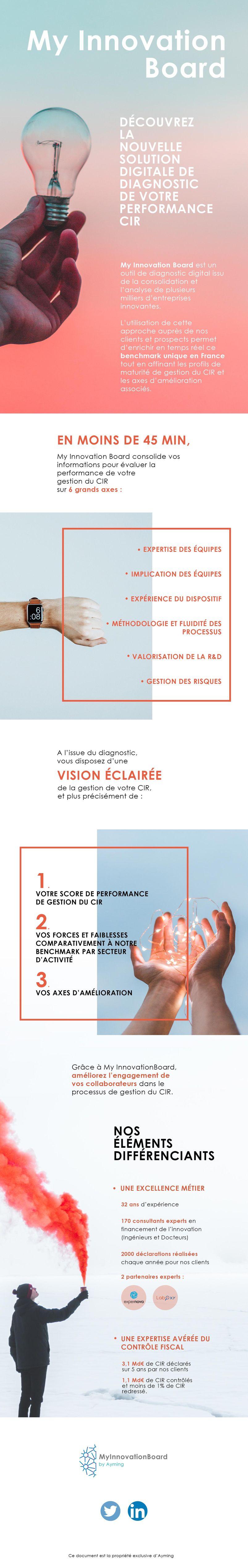 Infographie : My Innovation Board, une solution de la gestion du CIR