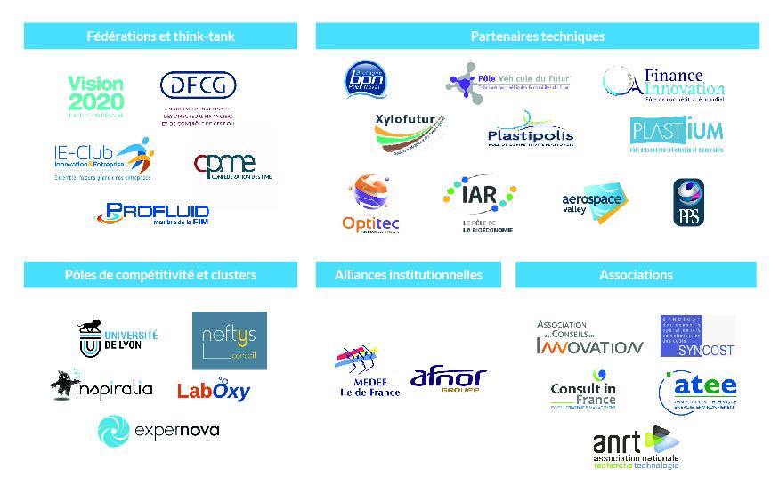 réseau-de-partenaires-Ayming